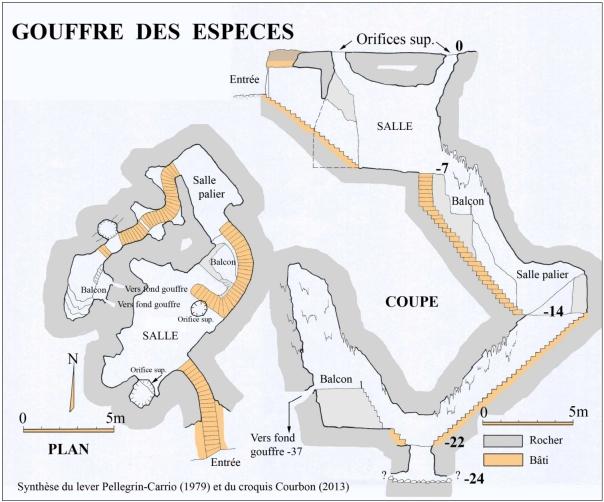 Gouffre du château des Espèces (plan)