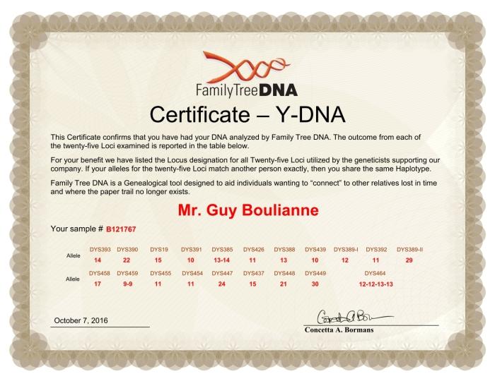 L'analyse génétique confirme de façon certaine que mon chromosome Y relève de l'haplogroupe G-M201.