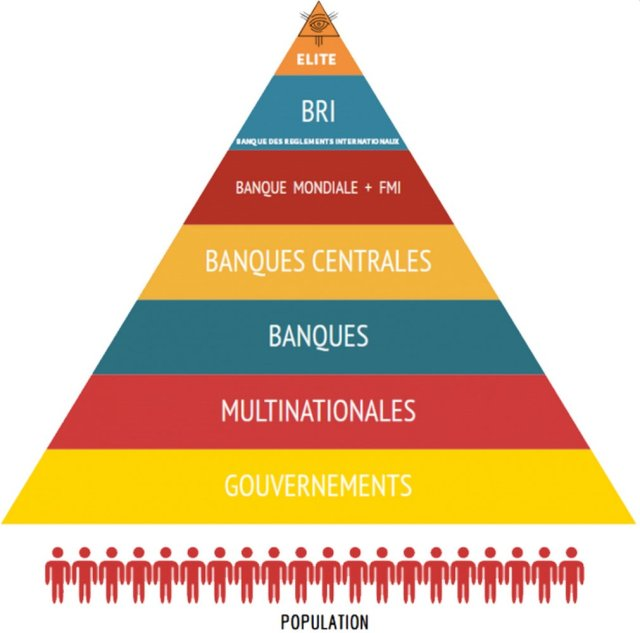Pyramide & Illuminati