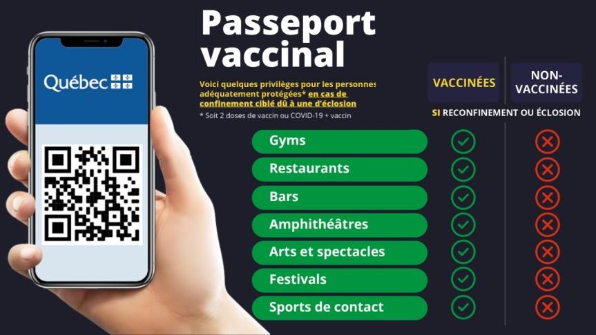 À propos du passeport vaccinal : Je n'ai rien à dire de particulier à ce sujet, tout est connu. Je vous demande simplement de bien y réfléchir…